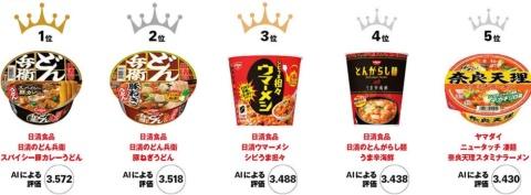 AIによるパッケージデザイン評価ランキング(カップ麺)1~5位