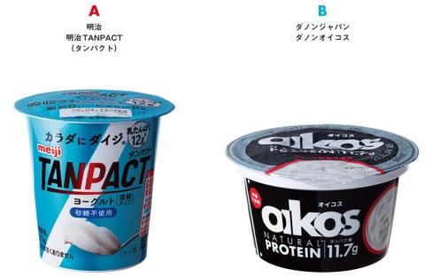 A:明治/明治TANPACT(タンパクト)、B:ダノンジャパン/ダノンオイコス