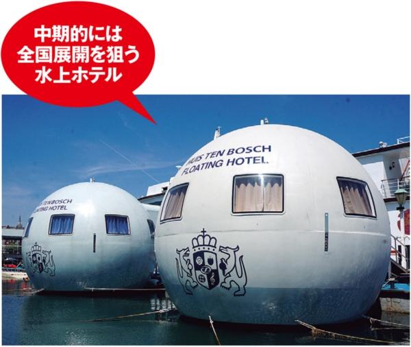 斬新な「球形ホテル」が開業へ 泊まりながら移動できる(画像)