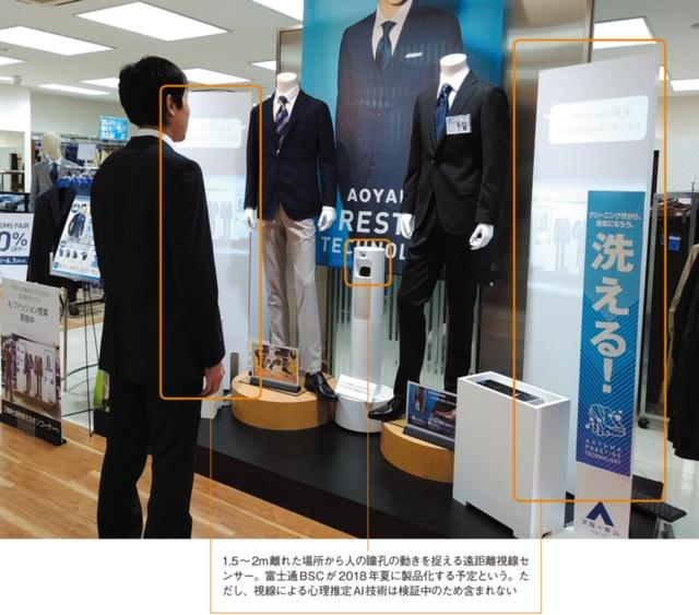 「洋服の青山 池袋東口総本店」で行われた実証実験の様子