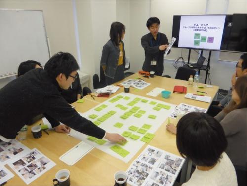 ワークショップで、各人が気づきを付箋紙に書き込み、模造紙に貼る