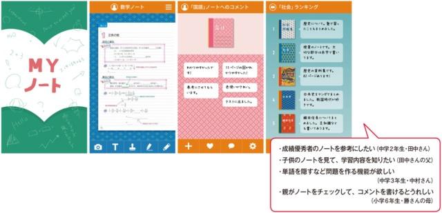 【プロトタイプ1】「MYノート」
