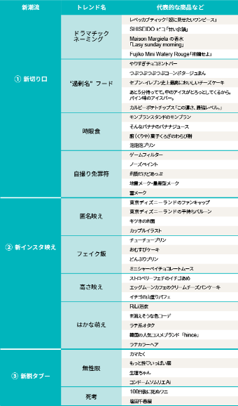 原田曜平氏のもとに集まる高校生、大学生メンバーがまとめた「2020年Z世代トレンド」