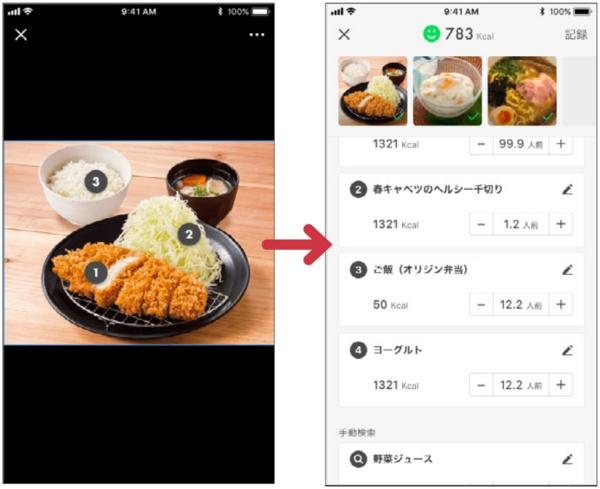 FiNCがアプリを通じて提供する料理識別AIの画面イメージ