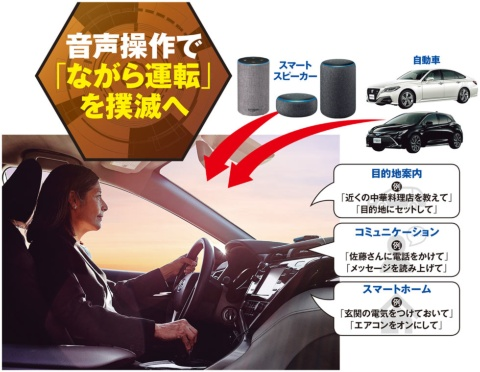 スマートスピーカーとほぼ同じことができるうえ、カーナビなどの車載情報機器ともつながる