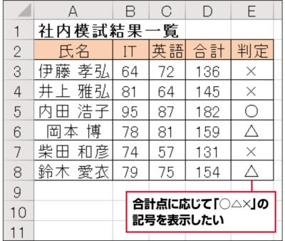 合計点が170点以上なら「○」、150~169点なら「△」、149点以下なら「×」と表示したい。これは、条件分けをするIF関数の中で、さらにIF関数を使うと実現可能だ