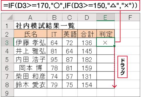 E3セルに図の関数式を入力すると、「○」「△」「×」の3段階で判定できる。あとはドラッグして、残りのセルにも関数式をコピーする