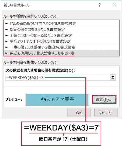 一覧から「数式を使用して、書式設定するセルを決定」を選び、図の数式を入力。次に「書式」をクリックし、土曜日のセルの色を指定する