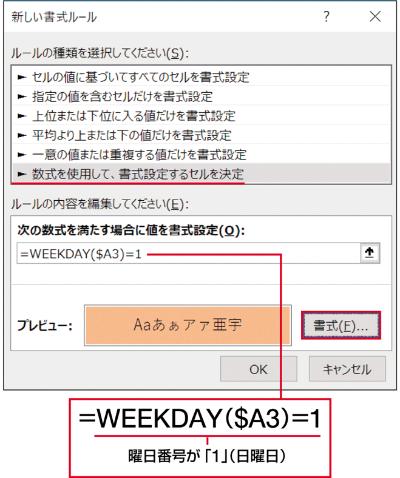 もう一度「新しいルール」を選び、同様に「数式を使用して、書式設定するセルを決定」を選び図の数式を入力。「書式」をクリックして日曜日のセルの色を指定する