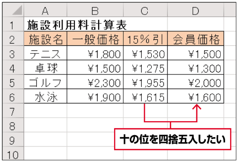 会員価格を求めるため、一般価格の15%引きの価格を計算。これに十の位を四捨五入する