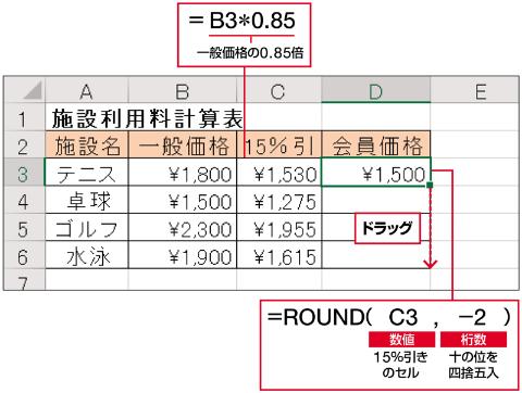 まず一般価格に0.85を掛けて、15%引きの価格を計算。それを対象に、ROUND関数で十の位を四捨五入する。それには、引数「桁数」を「-2」にすればよい