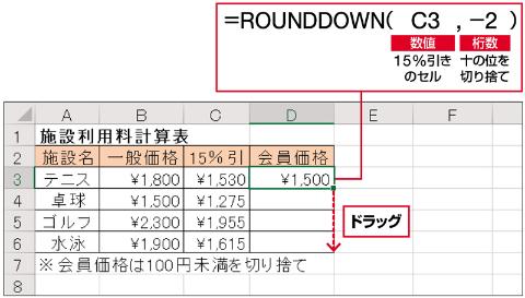 「数値」には15%引きの価格のセル(C3)、「桁数」には十の位を示す「-2」を指定する。数式をD3セルに入力したら、それをドラッグしてコピーすれば「卓球」や「ゴルフ」の会員価格も計算できる