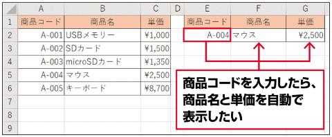 商品コードを入力すると、該当する商品名と単価を自動で転記できるようにしたい