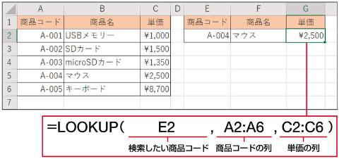 単価をLOOKUP関数で取り出す場合は、「対応範囲」を「C2:C6」にすればよい