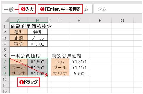 名前を付けたいセル範囲を選択し(1)、「名前ボックス」に名前を入力して(2)「Enter」キーを押す(3)