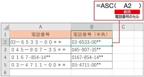 B2セルには、半角に統一したい電話番号のセル番地(A2)と入れるだけでOK。下方向にコピーすればあっという間にすべて半角にできる