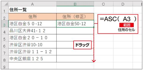 参照元のセルの値が最初からすべて半角の場合や、漢字やひらがななど全角しかない文字の場合は、何も変わらない。引数「範囲」に変換対象のセル(A3セル)を指定し、他のセルにコピーする
