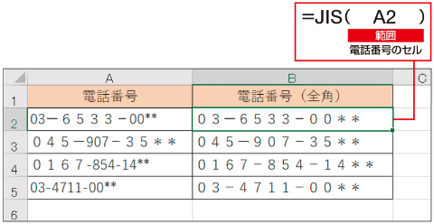 B2セルには、全角に統一したい電話番号のセル番地(A2)と入れるだけでOK。下方向にコピーすればあっという間にすべて全角にできる