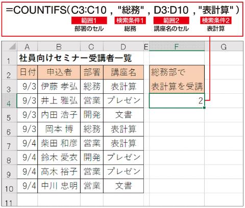 部署のセル(C3:C10)と検索条件「総務」、講座名のセル(D3:D10)と検索条件「表計算」の2つを指定した