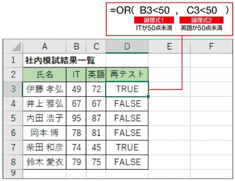 ITか英語の模試で、いずれかが50点未満なら「再テスト」の列に「TRUE」と表示する