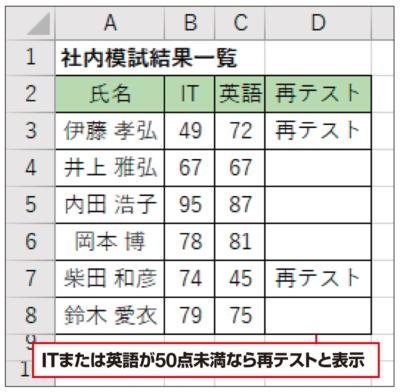 模試の点数から、上図のように再テストを実施する人を指定したい。複数の論理式(条件)のうちいずれかが満たされているかどうかを判定するにはOR関数を使う