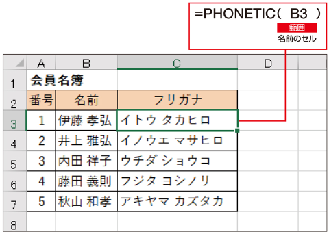 PHONETIC関数を使えば、会員名の「ふりがな」をいとも簡単に表示できる