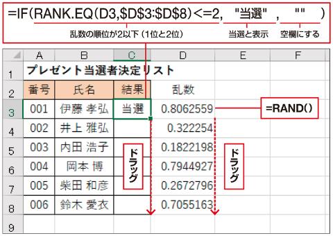 今回は、乱数の値が大きい上位2人を当選とするため、IF関数で「順位が2以下」のとき(1位と2位)に「当選」と表示する記述をする。順位はRANK.EQ関数で求める