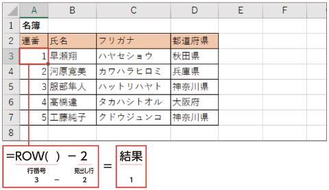 開始したい行番号と振りたい連番が異なる場合は、行番号から振りたい番号を引いた数だけマイナスする。ここでは「=ROW()-2」と記述すればよい