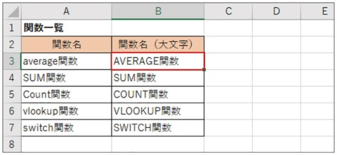 見た目は「Excel入門」のままだが、セルの内容は値(文字列)に変換されている