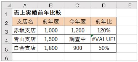 「C3/B3」だけだと青山支店の前年比は「#VALUE!」となる