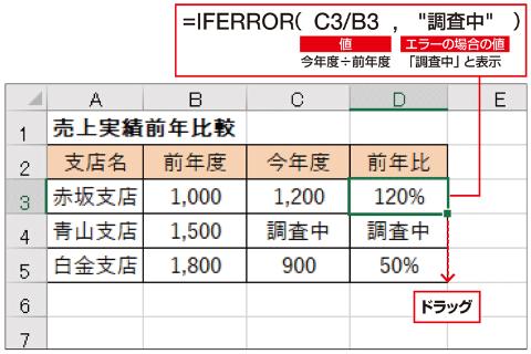 IFERROR関数を使えば空欄にしたり「調査中」などの文字列を表示したりできる