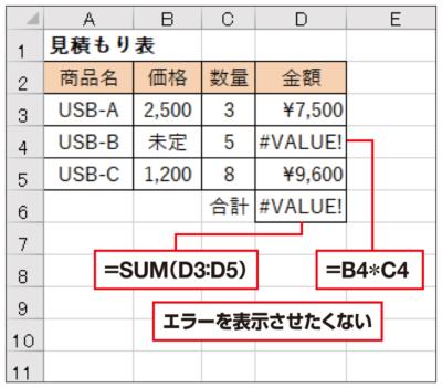 見積もり表などで、価格がまだ決まっていない商品に「未定」と入力したら、掛け算の対象が文字列になったためエラーが表示された。さらに合計(SUM関数)の結果もエラーになった