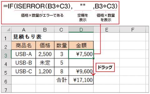 「B3*C3」を計算対象とし、エラーの場合に空欄を表示するには、ISERROR関数とIF関数を組み合わせる。D6セルのSUM関数は、途中に文字(空欄含む)が入るとその部分を無視するので、エラーにならない