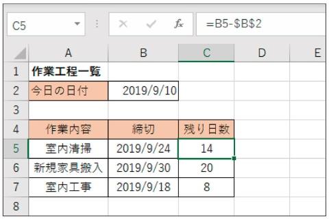 残り日数は、「締切」から「今日の日付」を引けば算出できる。シートを開くたびに今日の日付が変わるので、残り日数も瞬時に確認できる