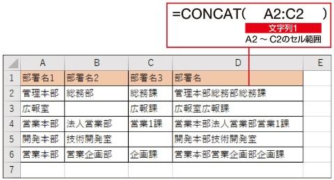 CONCAT関数を使えば、結合したいセルが3つ以上あっても範囲で指定できるので楽だ