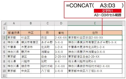 文字列を結合したいときにはCONCAT関数を使う。引数としてセルの範囲が指定できるのが、Excel 2013までのCONCATENATE関数と異なる点だ