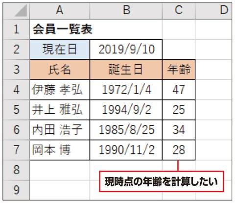 現時点の年齢を計算したい