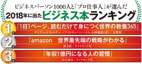 1000人が選んだ「周囲に薦めたいビジネス本」ランキング30冊(画像)