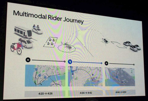 Uber Copterの利用イメージ