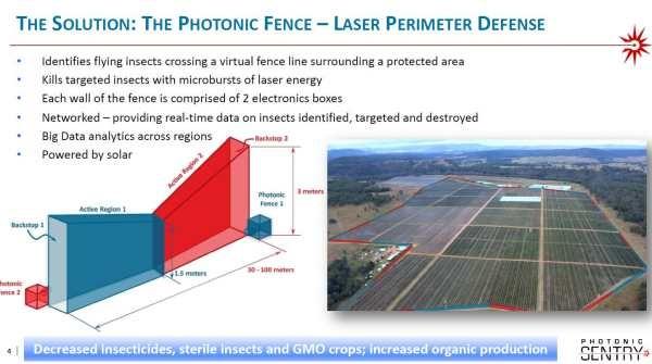 レーザー光によって農場など広いエリアに仮想フェンスを設定できる(出所/フォトニックセントリーの資料)