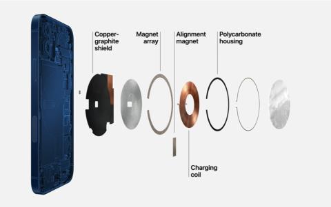 iPhone本体側の充電機構に磁石を内蔵した。位置合わせを容易にしたり、アクセサリーを装着可能にした(出所/米アップルの発表会動画)