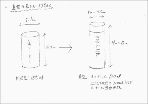 イメージした製品形状を手書きでシンプルに図示