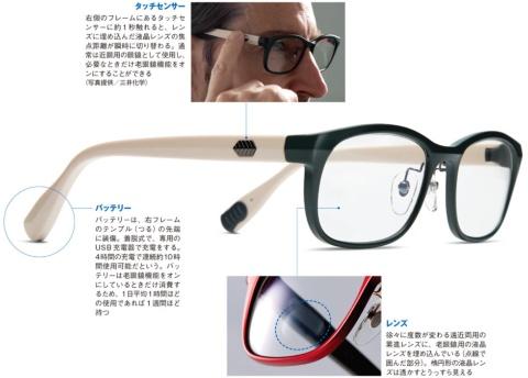 三井化学と米IDEOが協業 ワンタッチで遠近切り替え電子眼鏡(画像)