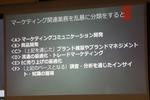 富永氏は、最初にマーケターの仕事を再確認するところから始めた