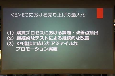 マーケターの仕事の中でも「<E>EC売り上げの最適化」は、デジタル化によって新しく加わった業務内容だ