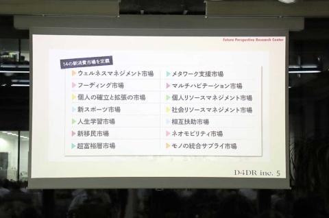 藤元氏は、「消費トレンド総覧 2030」の中で、2030年に大きく成長する14の消費市場のなかの1つとして「マルチハビテーション市場」を挙げた