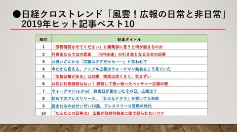 鈴木正義氏と遠藤眞代氏が日経クロストレンドで連載している「風雲!広報の日常と非日常」の人気記事トップ10