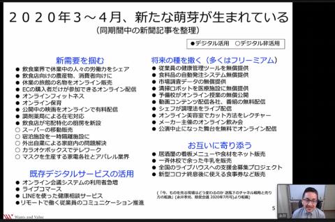 永井氏が20年3~4月、新聞記事などから発見したイノベーションの萌芽(ほうが)。デジタル活用したサービスが大半を占めている