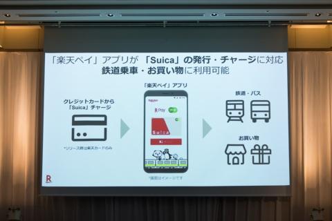 Suicaと組んだ楽天 新アプリは従来の2倍の勢いで普及へ(画像)