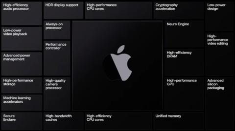 """アップルは20年よりMacファミリーにApple Siliconを搭載することを発表した。Apple SiliconはCPUだけでなく、機械学習に特化したプロセッサー""""Neural Engine""""やセキュリティー機構""""Secure Enclave""""など複数の機能が統合されたユニークなチップである(出所: WWDC 2020 Special Event Keynote[https://www.youtube.com/watch?v=GEZhD3J89ZE])"""